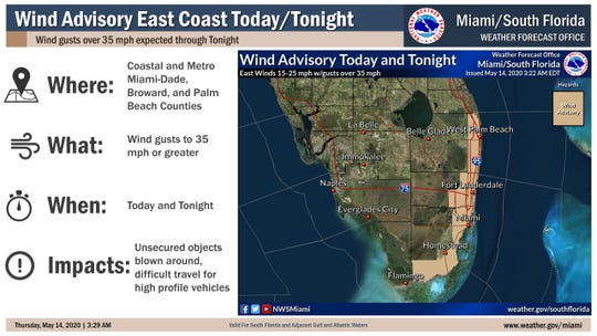 Wind advisory issued for South Florida for May 14, 2020.