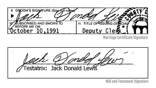 Handwriting expert Thomas Vastrick said that the signature on Don Lewis' will was traced from his marriage certificate.