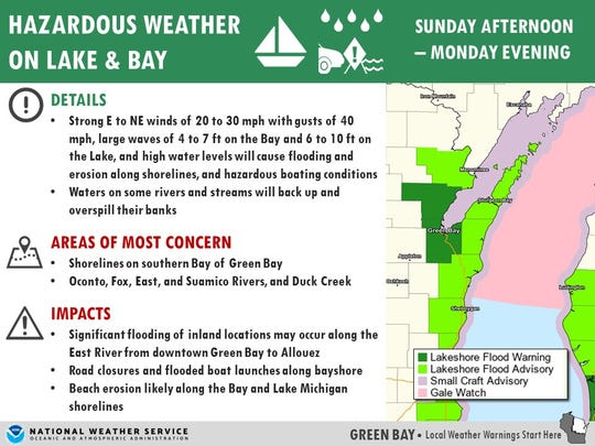 A rainstorm will likely cause lake and in-land flooding through Monday.