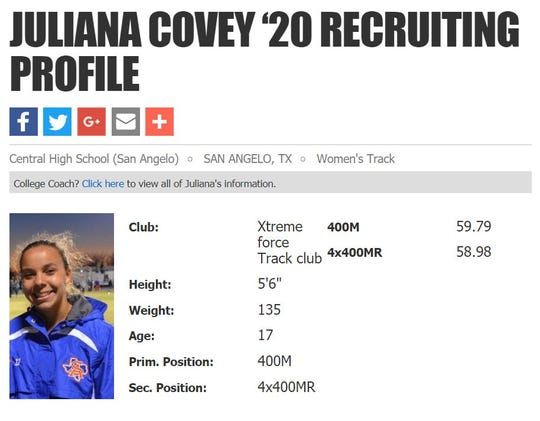 A screen capture of the profile on the website ncsasports.org for San Angelo Central senior Juliana Covey.