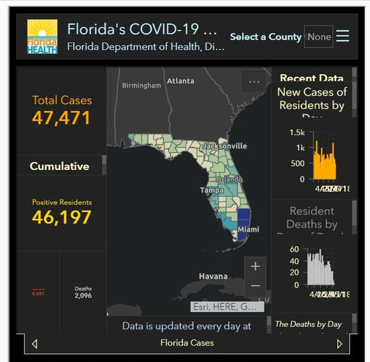 Screenshot of Florida DOH's COVID-19 dashboard, captured May 20, 2020, around 11 a.m.
