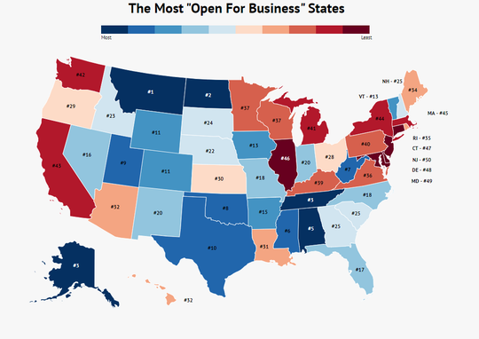 A Zippa.com study ranks Texas 10th among states most open for business.