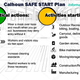 The Calhoun SAFE START Plan outlines what actions are necessary for individuals and organizations to take for reopening and shows what activities can start safely.