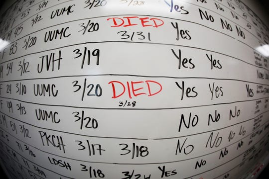 This May 13, 2020, photo taken with a fisheye lens shows a list of the confirmed COVID-19 cases in Salt Lake County early in the coronavirus pandemic at the Salt Lake County Health Department, in Salt Lake City.