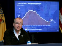 New Jersey Governor Phil Murphy speaks about the COVID-19 daily percent positivity numbers during his Friday, May 22, 2020, press conference at War Memorial in Trenton, NJ, on the State's response to the coronavirus.