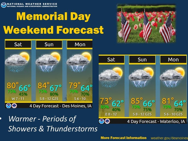 The National Weather Service forecasts several rounds of thunderstorms this Memorial Day weekend.