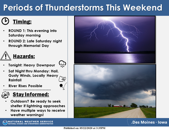 The National Weather Service predicts several rounds of thunderstorms this Memorial Day weekend.