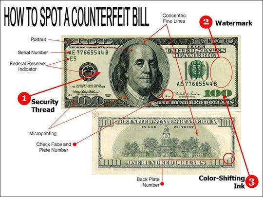 How to spot a counterfeit $100 bill.