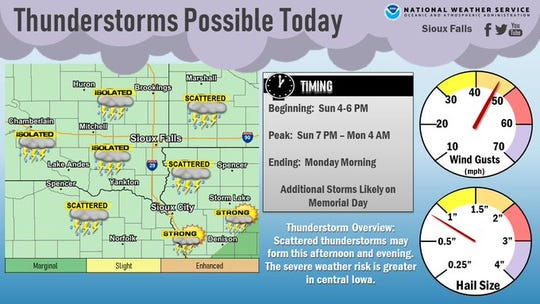 Sunday, May 24 weather graphic from the National Weather Service of Sioux Falls.