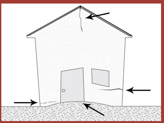 Expansive or compressible soils can cause uneven floors, inoperable doors and windows, and cracked foundation walls, slabs and Sheetrock.