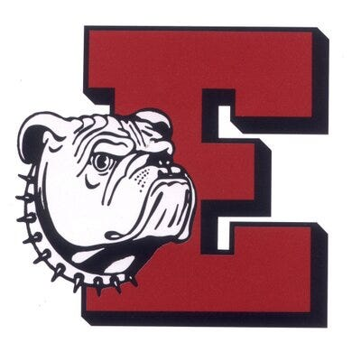Easton High School sports logo