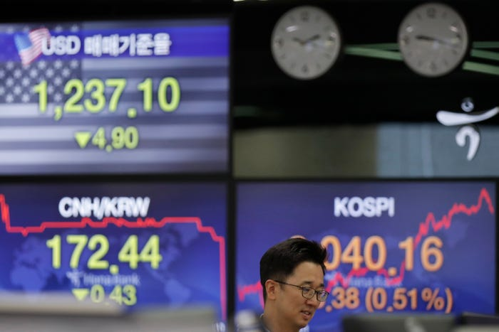 US futures up on optimism about coronavirus recovery; global markets were mixed