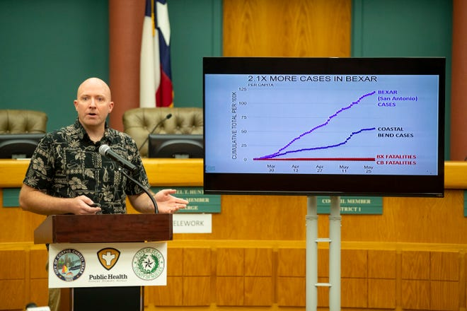 Texas A&M University-Corpus Christi associate professor Chris Bird gives a presentation on local COVID 19 projections at City Hall on Friday, May 29, 2020.