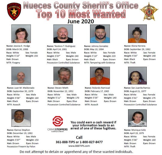 Anyone with information about these wanted people for June 2020, should call Crime Stoppers at 361-888-8477.