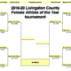 The 2019-20 Livingston County Female Athlete of the Year tournament bracket.