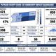 Putnam County coronavirus impact