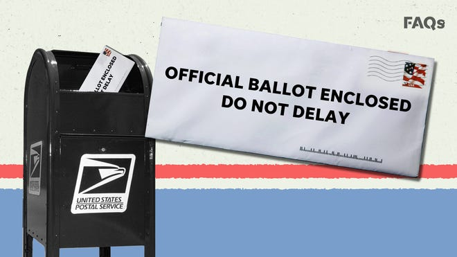 Election 2020 Vote By Mail Could Mean Election Week Not Election Day