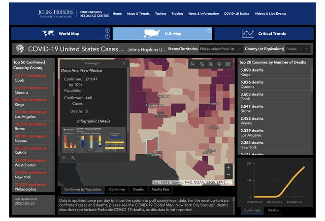 The website https://coronavirus-response-las-cruces.hub.arcgis.com/ has a variety of COVID-19 related data for Las Cruces and Doña Ana County.