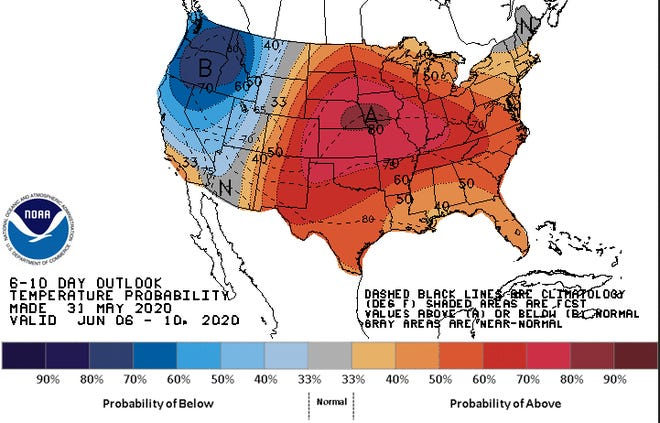 Summer temperatures arrive in force this week, says the National Weather Service.