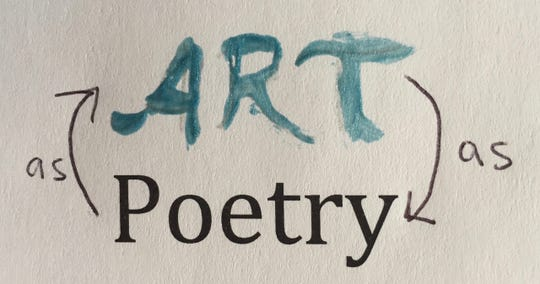 'Art as Poetry/Poetry as Art' will be on display from June 15 through July 10 at Basil Ishkabibble's Art Gallery in Two Rivers.