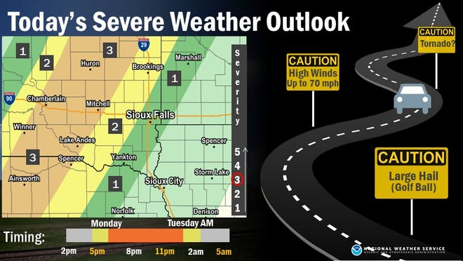 Severe weather threatens eastern South Dakota Monday and Tuesday, according to NWS officials. Thunderstorms rolling in can potentially include large hail, strong wind gusts and flash flooding in areas west of Sioux Falls.