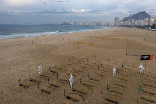 Activists in costume dig symbolic graves on Copacabana beach as a protest, organized by the NGO Rio de Paz, against the government's handling of the COVID-19 pandemic in Rio de Janeiro, Brazil, Thursday, June 11, 2020.