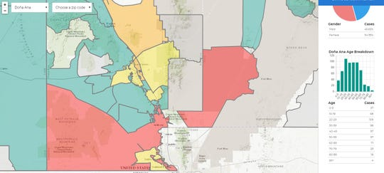 A snapshot of Doña Ana County within the New Mexico COVID-19 data dashboard on June 13, 2020.