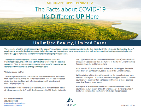 The economic development group InvestUP released this fact sheet on COVID-19 in the Upper Peninsula.