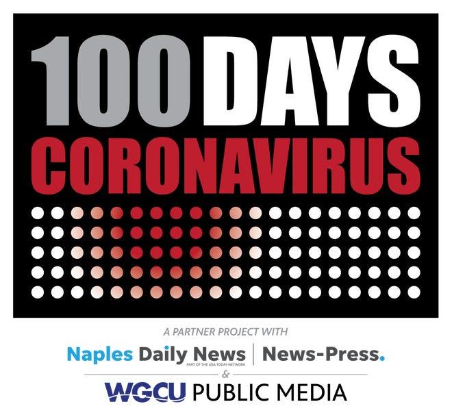 100 Days of Coronavirus Town Hall
