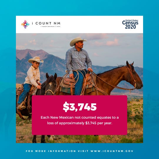 A graphic from I Count NM and supplied by the New Mexico Department of Agriculture shows how much money each New Mexican would lose if not counted in the 2020 Census.