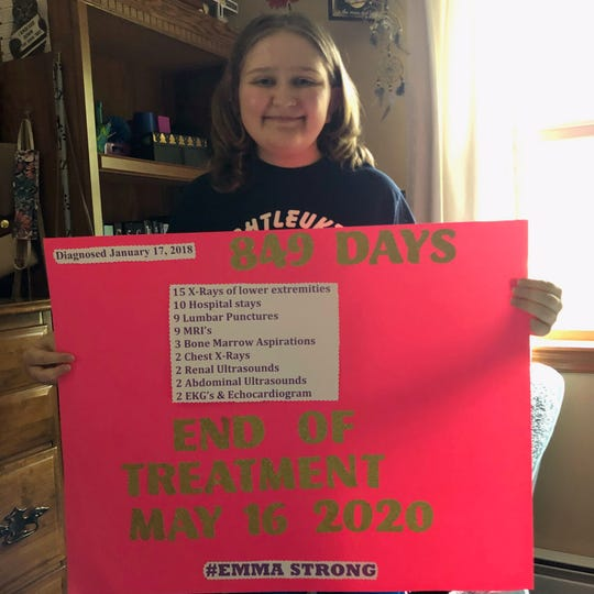 Emma Strait celebrated the end of more than two years of treatment for leukemia on May 16 with a sign detailing her medical journey since being diagnosed in Jan. 17, 2018.