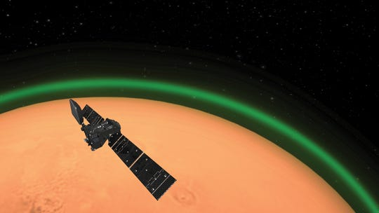 Artist's conception of the Trace Gas Orbiter detecting the green glow of oxygen in the martian atmosphere. This emission, spotted on the dayside of Mars, is similar to the night glow seen around Earth's atmosphere from space.