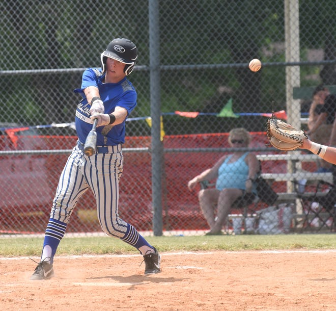 MacLeod's Wyatt Goodman fouls off a pitch during the Mountain Home team's loss to Scott City, Mo., Friday afternoon.