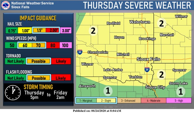 The Sioux Falls area could see a slight chance Thursday night for severe storms, including the possibility of flash flooding and isolated tornadoes.