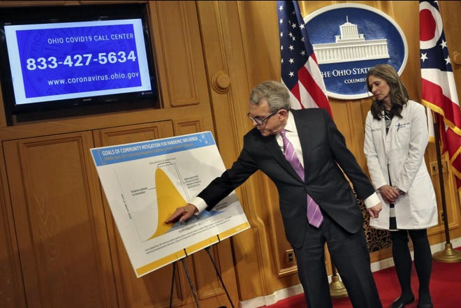 In this March 10, 2020, file photo, Ohio Gov. Mike DeWine points to a graph depicting what could happen with the outbreak if the coronavirus is neglected. Also featured, Dr. Amy Acton, who was director of the Ohio Department of Health at the time.
