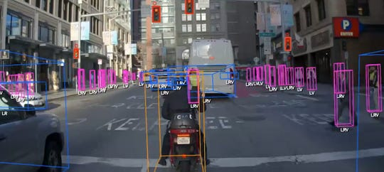 An image from the Zoox website visualizes the identification of different vehicles and pedestrians in a city.