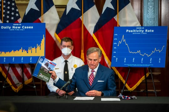 Gov. Greg Abbott addresses a news conference at the State Capitol in Austin, Texas, about the coronavirus pandemic Monday.