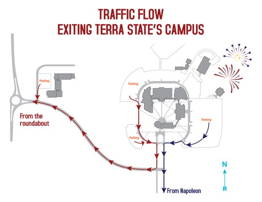Terra State Community College released this image showing the traffic flow for exiting the campus after the fireworks Saturday night.