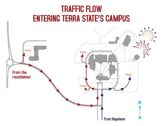 Terra State Community College's parking lots will open at 8 p.m. Saturday, with fireworks set to go off at 10 p.m. This image that shows the traffic pattern for entering the campus Saturday night.