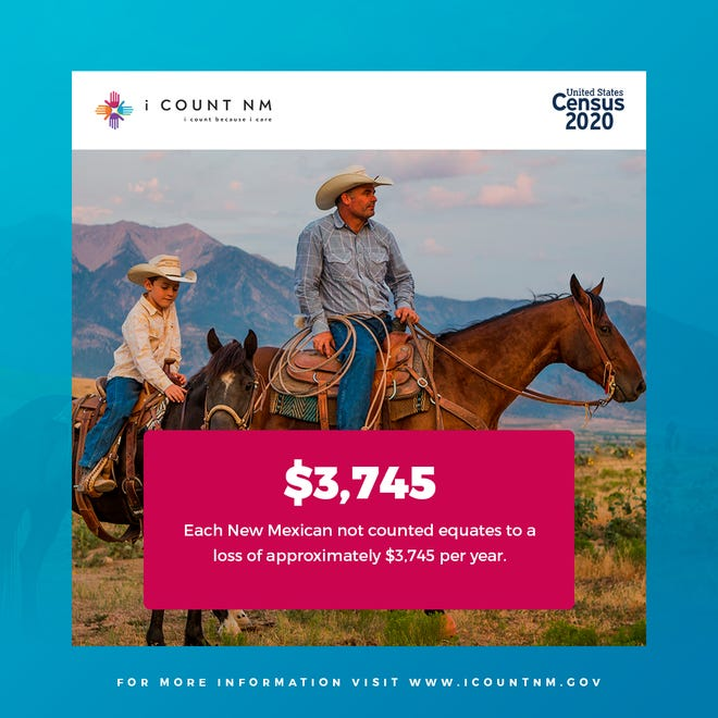 New Mexico Department of Agriculture urges farmers and ranchers to complete the 2020 Census.