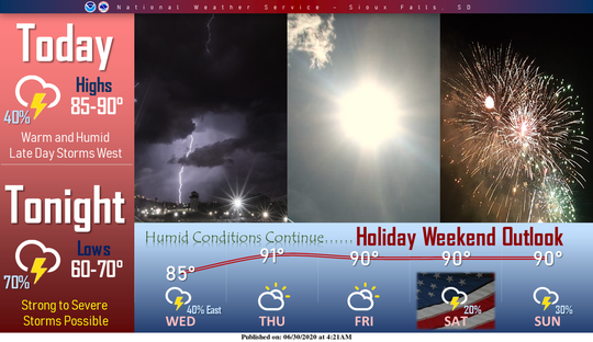 A humid day Tuesday will bring a chance for severe storms Tuesday night near and west of Interstate 29. Storms could remain into Wednesday, but the Fourth of July weekend is looking to be a hot one.