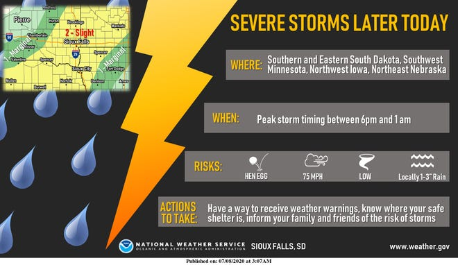 Sioux Falls will be under a slight risk for severe weather developing late Wednesday afternoon and overnight. The area could see hail up to the size of hen eggs and winds to 75 mph with stronger storms.