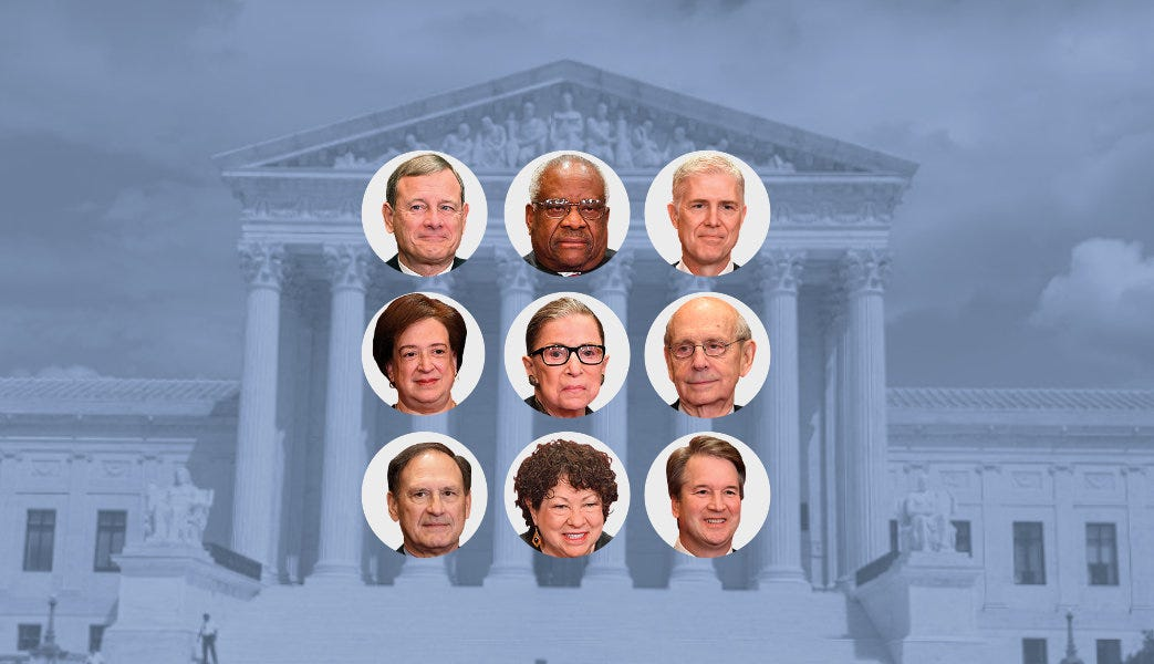 The Supreme Court s top cases