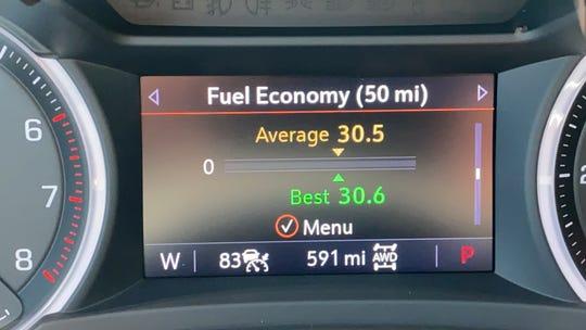 Real-world fuel economy for a 2021 Chevrolet Trailblazer Activ AWD SUV
