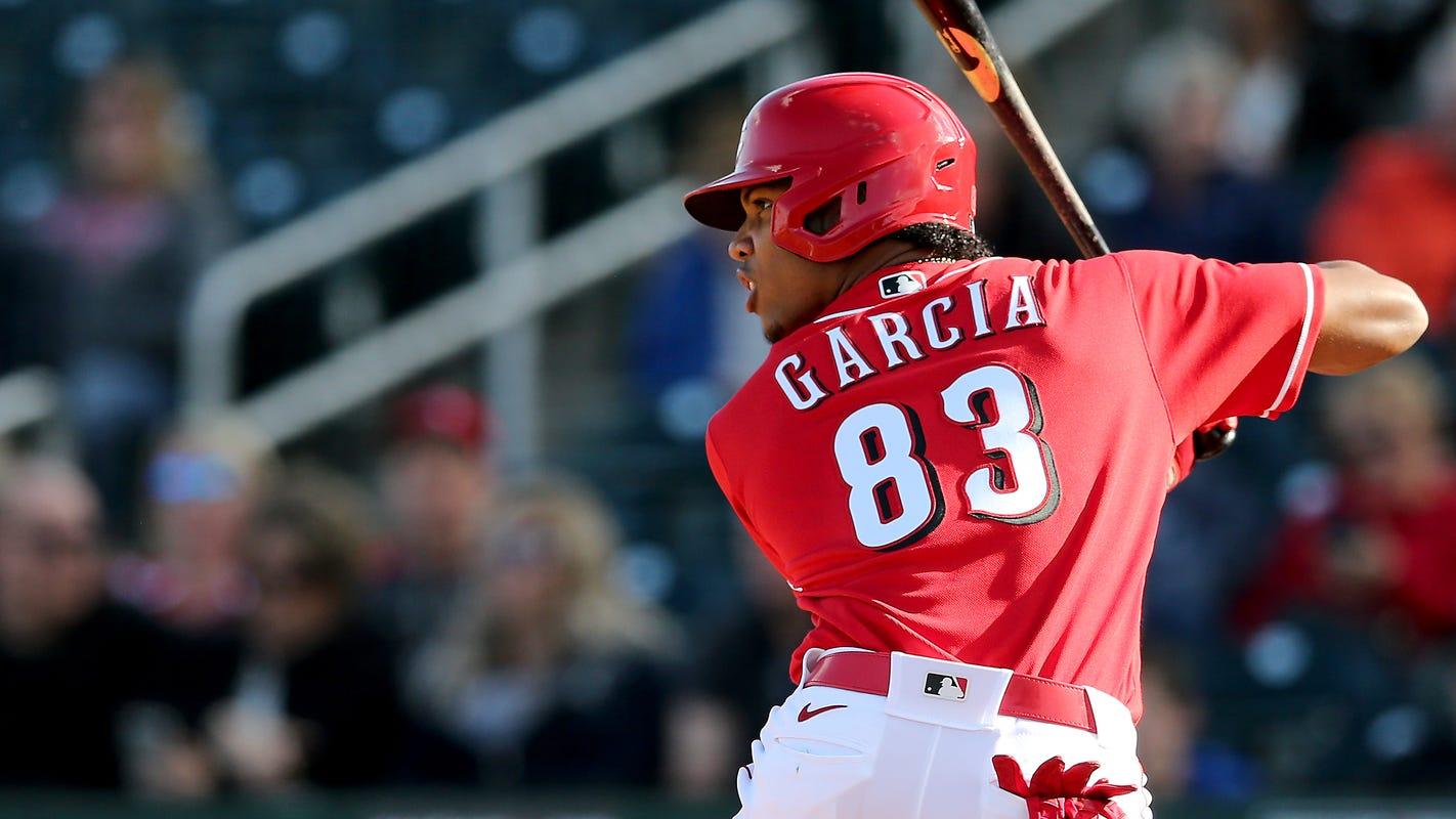 Is the future now for Cincinnati Reds prospect José Garcia?