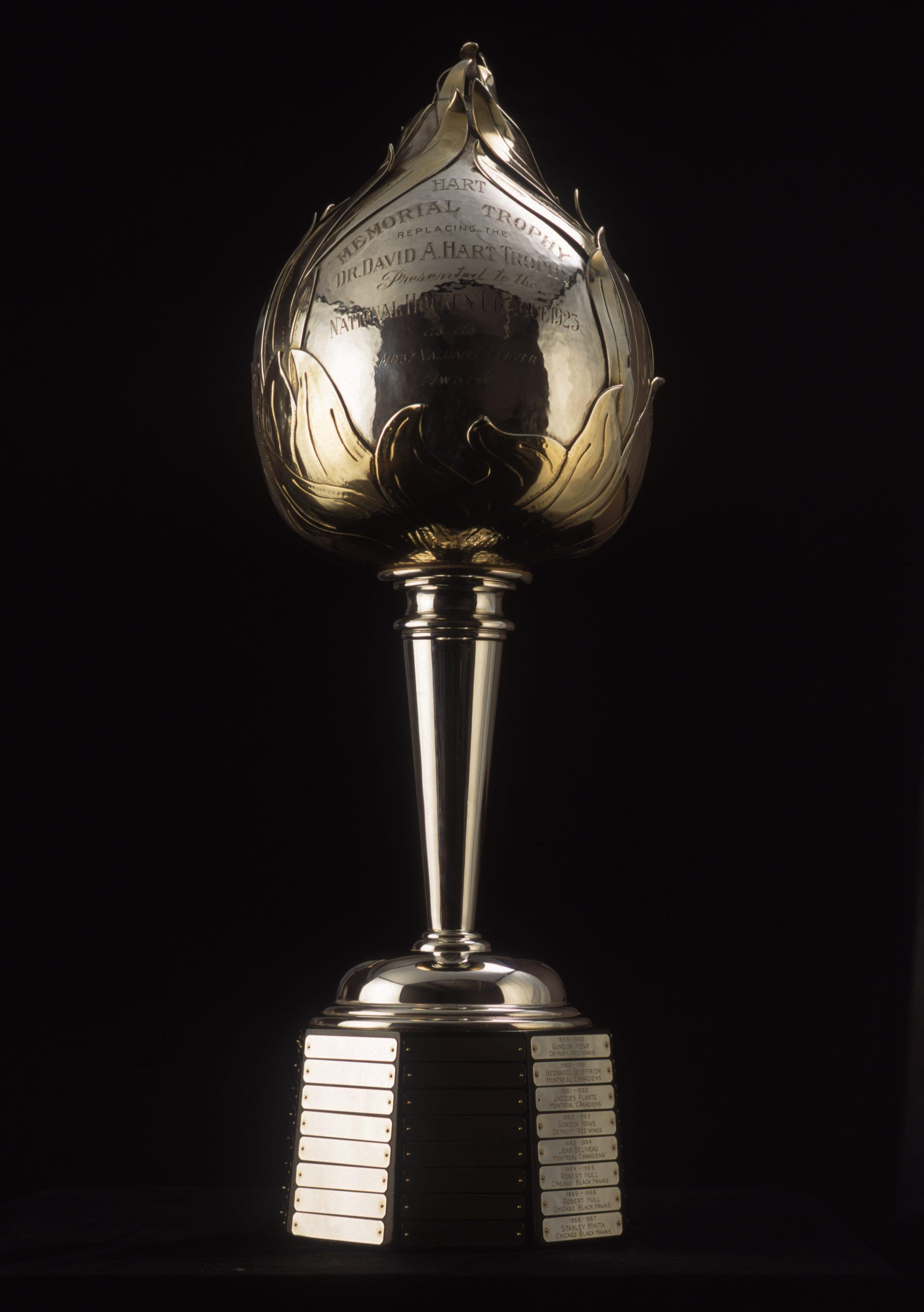 2021 NHL awards season