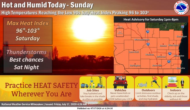 The National Weather Service says dangerous heat and humidity will be in place across all of southern Wisconsin on Saturday.