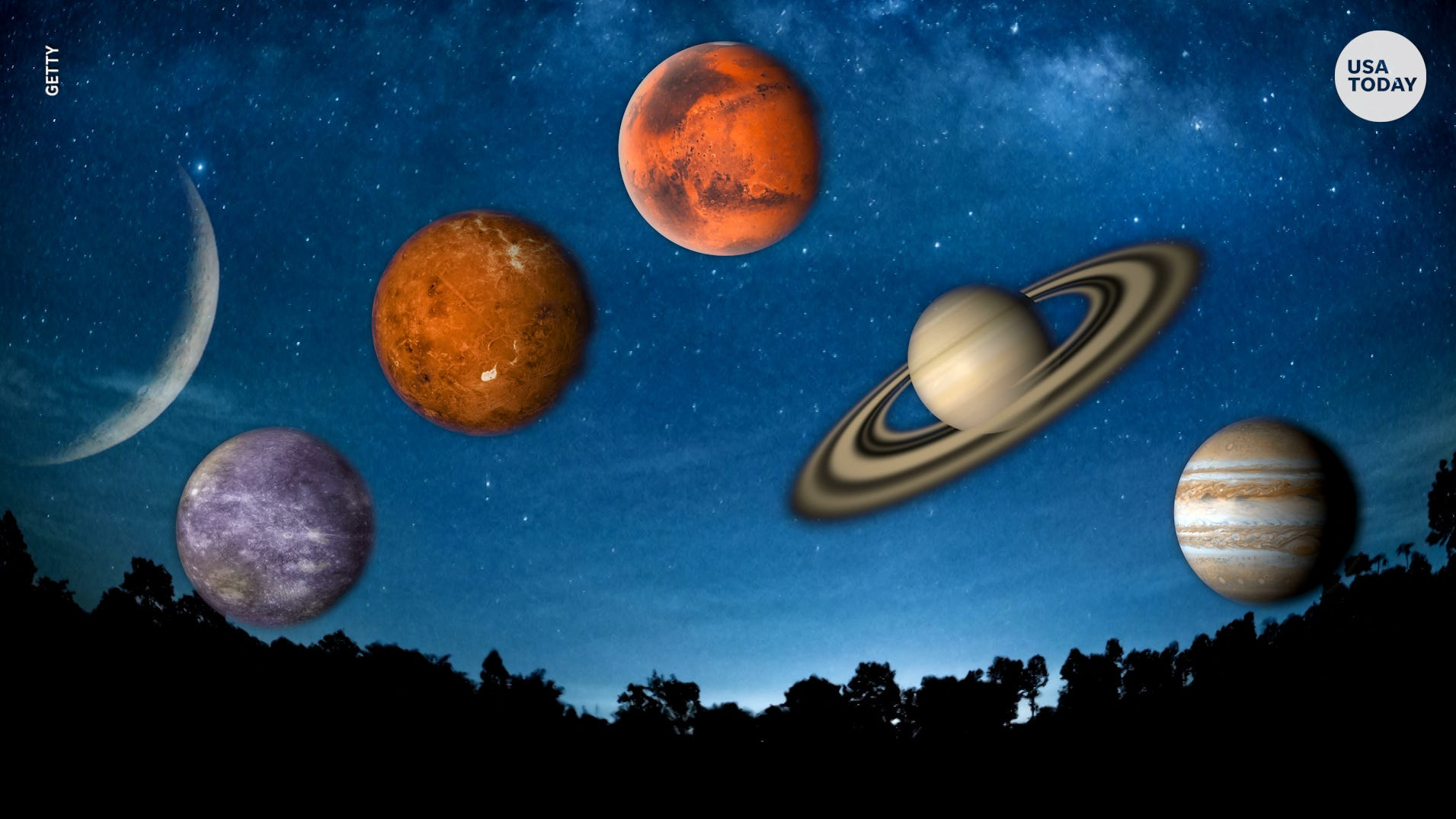 5 planets will change their movement in the month of November, know what will be the effect on zodiac signs