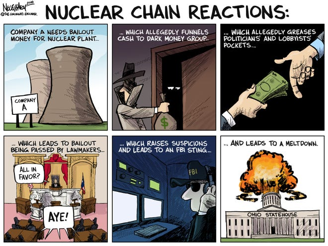 It's Necessary: Nuclear Chain Reactions