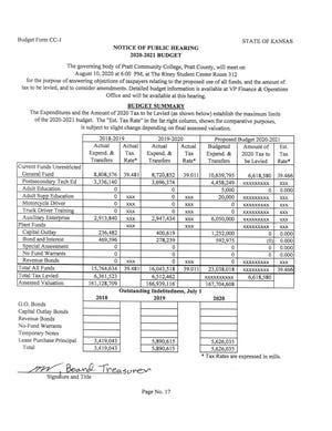 PCC 2020/2021 notice of public hearing budget plan